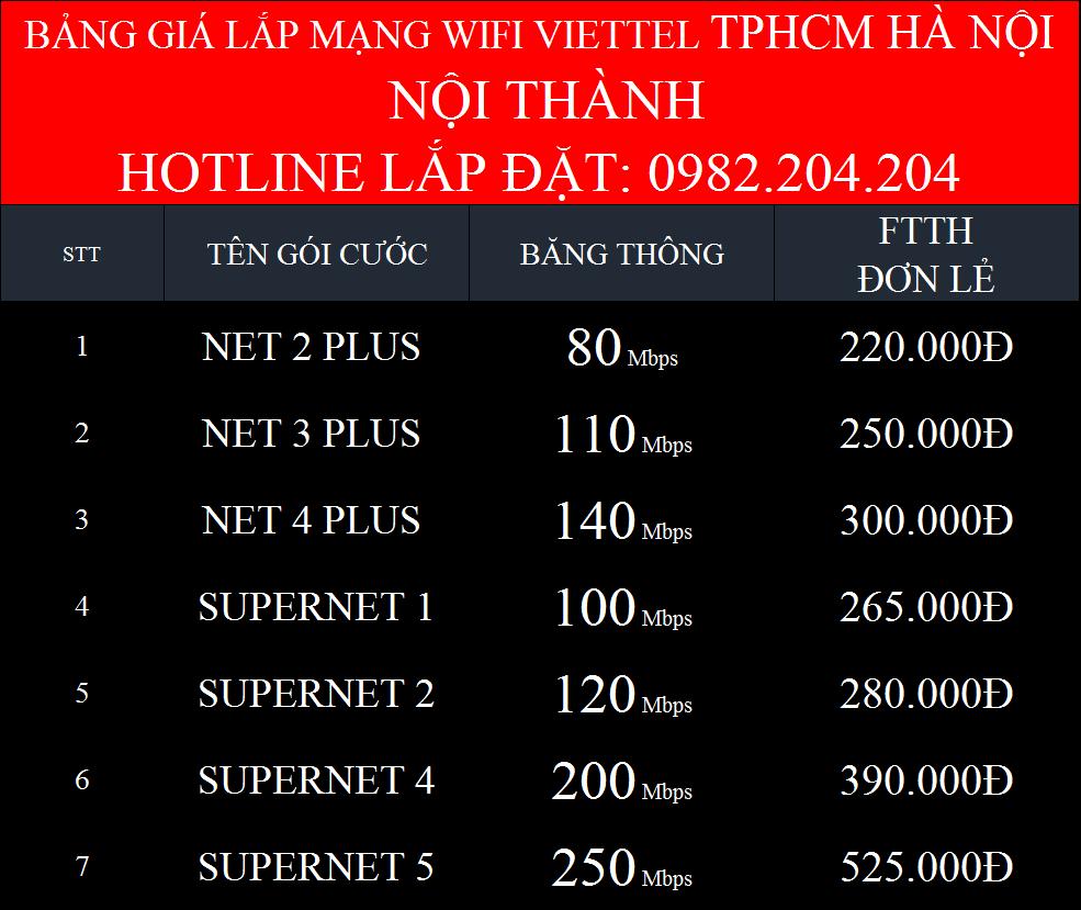7 gói cước internet Viettel 2021 Hà Nội HCM nội thành