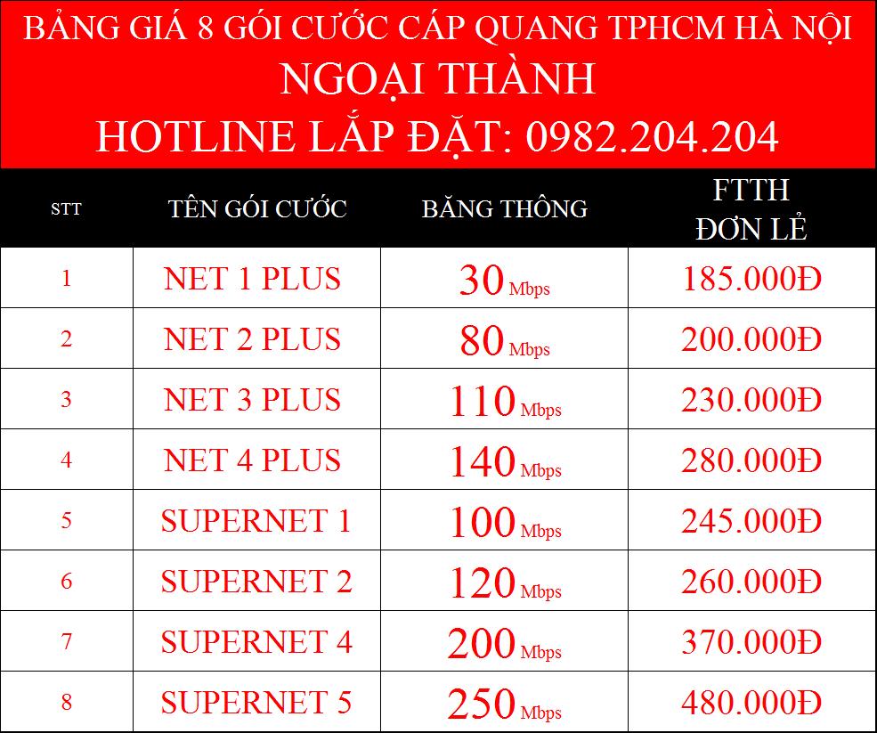 Bảng giá các gói cước internet wifi Viettel ngoại thành TPHCM Hà Nội