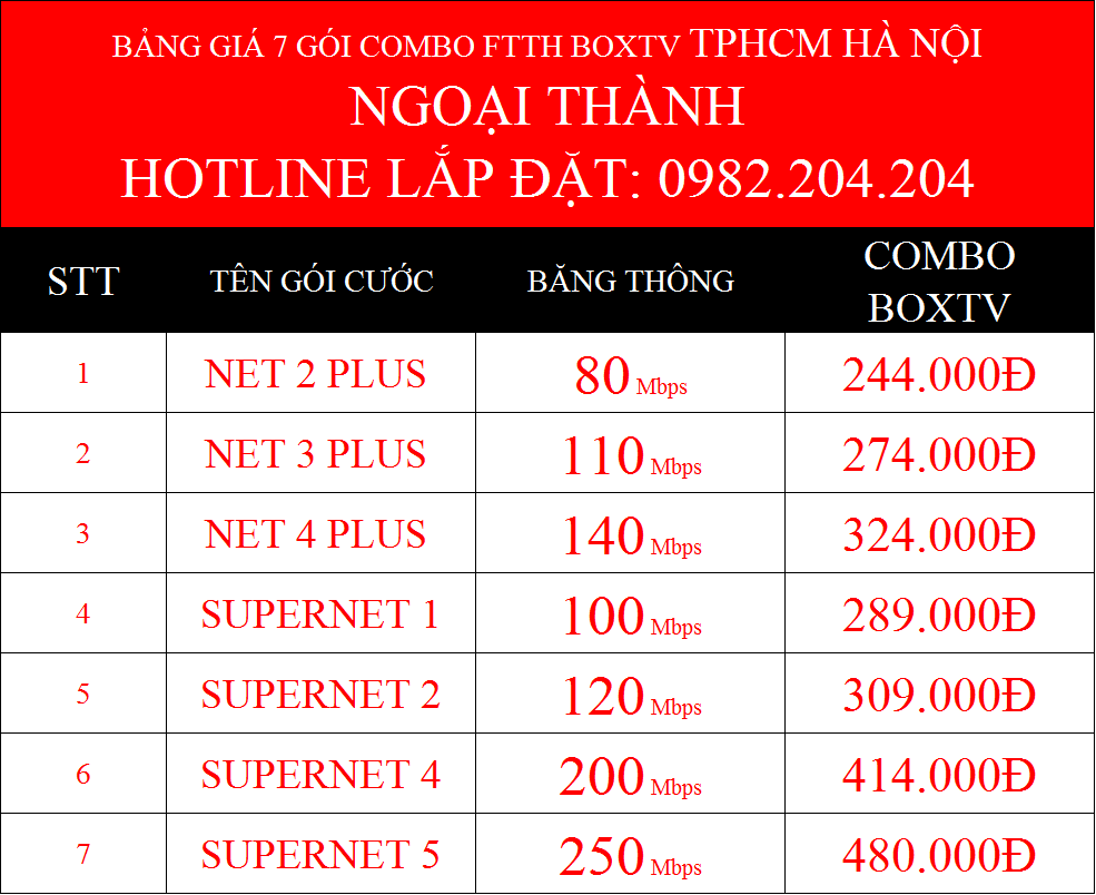 Bảng giá combo các gói cước mạng wifi Viettel và truyền hình cáp BoxTV ngoại thành TPHCM Hà Nội