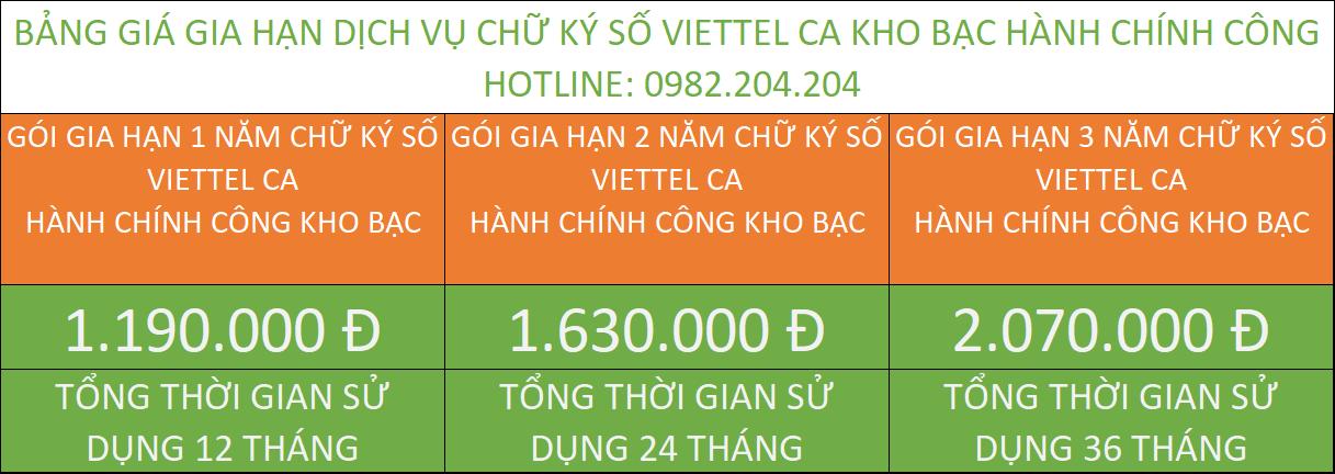 Bảng giá gia hạn chữ ký số Viettel kho bạc