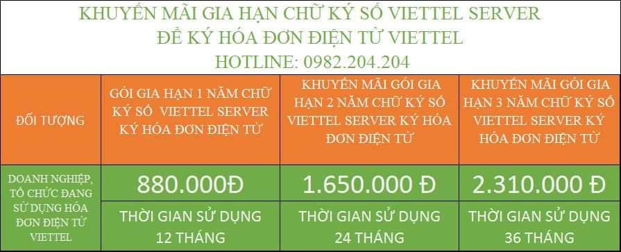 Bảng giá gia hạn chữ ký số server Viettel ký hóa đơn điện tử.
