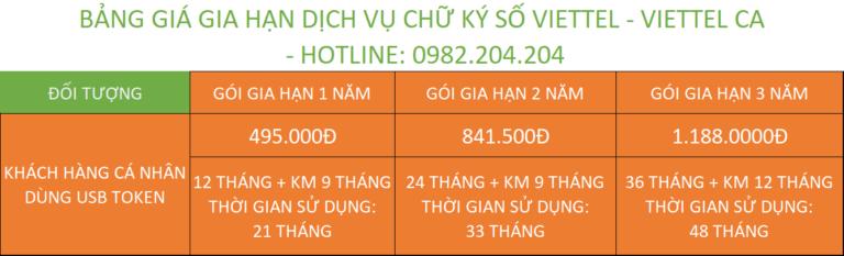 Bảng giá gia hạn token Viettel cá nhân.