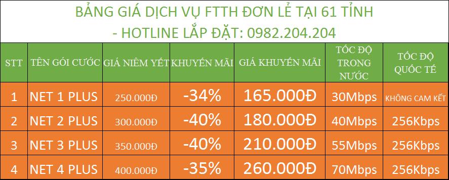 Bảng giá internet cáp quang wifi Viettel 2021 FTTH tỉnh