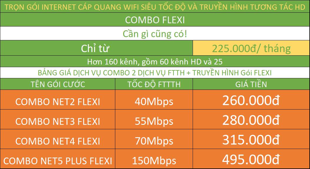Bảng giá internet cáp quang wifi Viettel 2021 nội thành Hà Nội TPHCM Combo FTTH và truyền hình