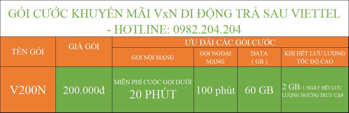 Chi tiết các khuyến mãi gói cước V200N Viettel.jpg