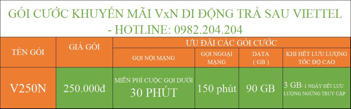Chi tiết các khuyến mãi gói cước V250N Viettel