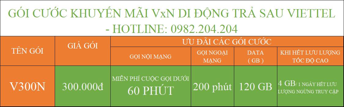 Chi tiết các khuyến mãi gói cước V300N Viettel
