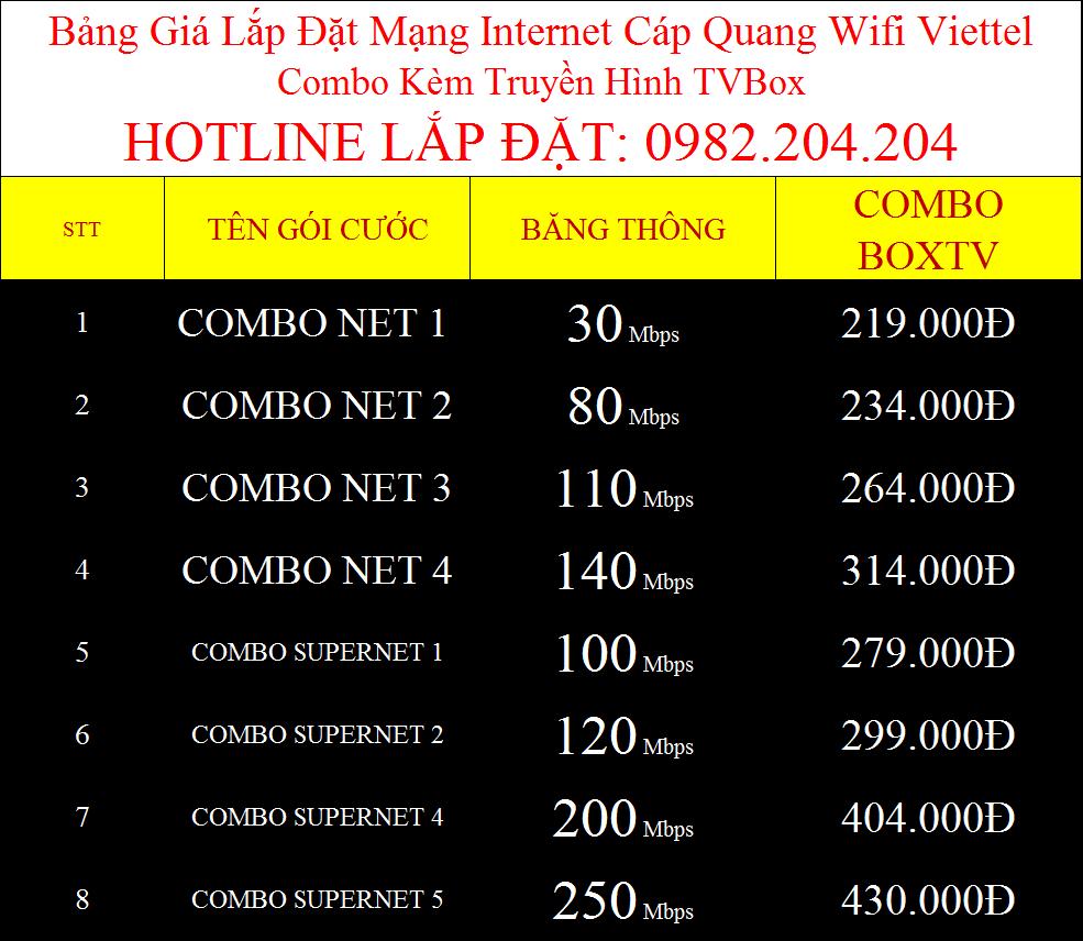 Combo 8 gói cước mạng Viettel 2021 và truyền hình số TVBox