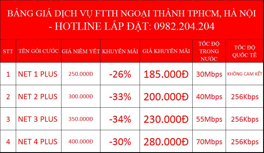 Bảng Giá Lắp đặt mạng cáp quang wifi Viettel 2021 ngoại thành Hà Nội và TPHCM
