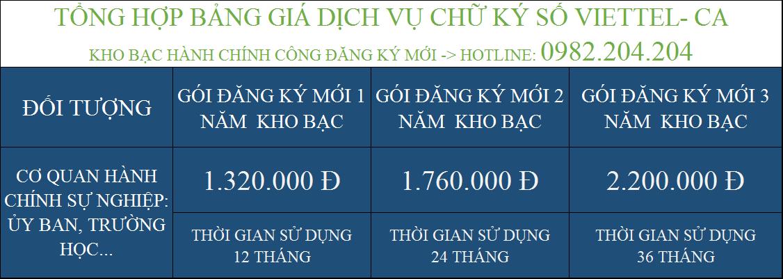 Bảng giá các gói dịch vụ chữ ký số Viettel ký kho bạc cấp mới giá rẻ