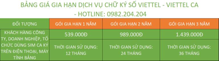 Bảng giá gia hạn Chữ Ký Số Viettel doanh nghiệp ký bằng Sim Viettel CA