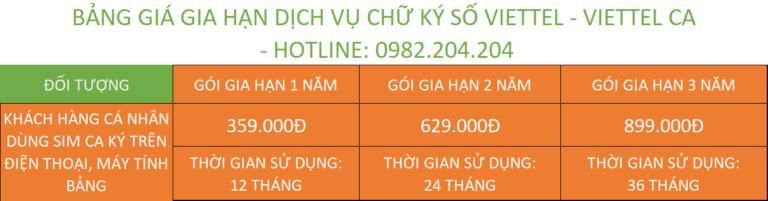 Bảng giá gia hạn chữ ký số Viettel cá nhân ký bằng sim Viettel CA