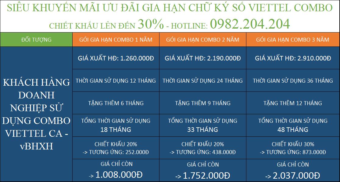 Bảng giá tổng hợp combo gia hạn token Viettel và vBHXH giá rẻ