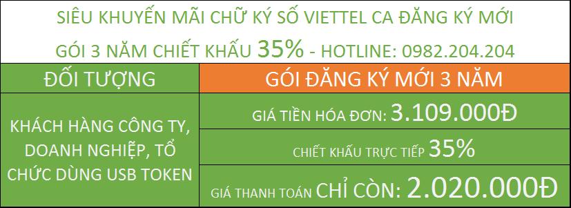 Chữ Ký Số Giá Rẻ Nhất 2021 Viettel gói 3 năm