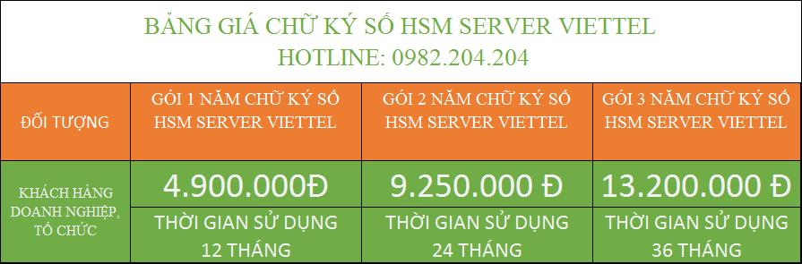 Đăng ký Chữ Ký Số Viettel HSM Server