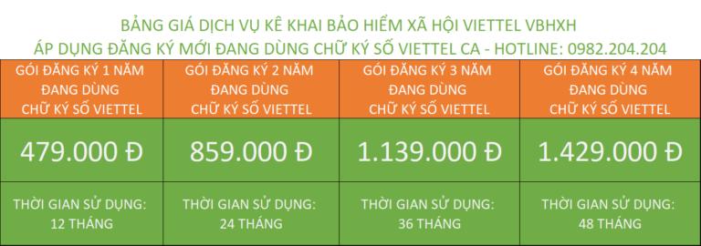 Giá đăng ký mới phần mềm kê khai bảo hiểm xã hội Viettel áp dụng khách hàng đang dùng Viettel CA.