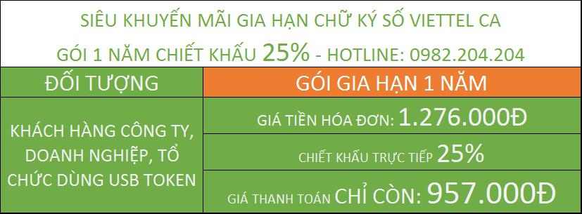 Gia hạn Chữ Ký Số Giá Rẻ Nhất 2021 gói 1 năm