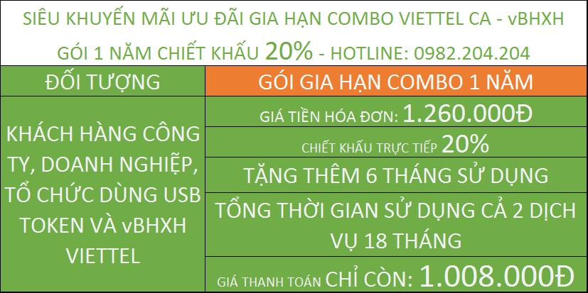 Gia hạn chữ ký số Viettel giá rẻ combo vBHXH gói 1 năm