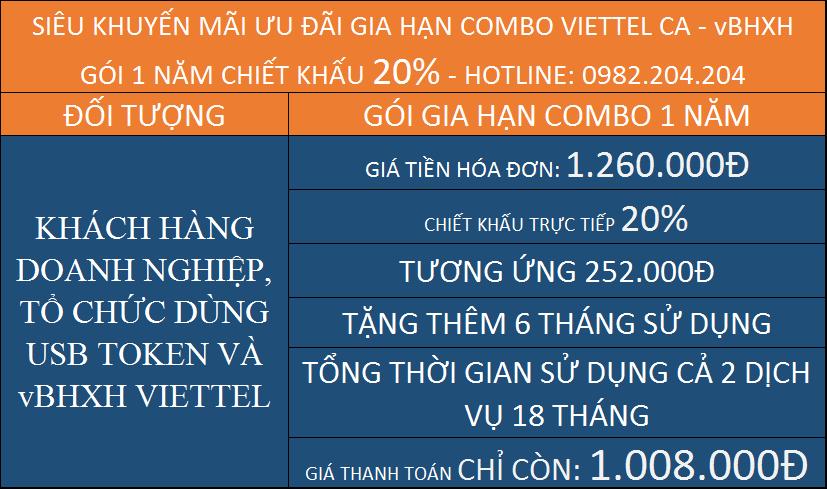 Gia hạn token Viettel giá rẻ gói combo 1 năm