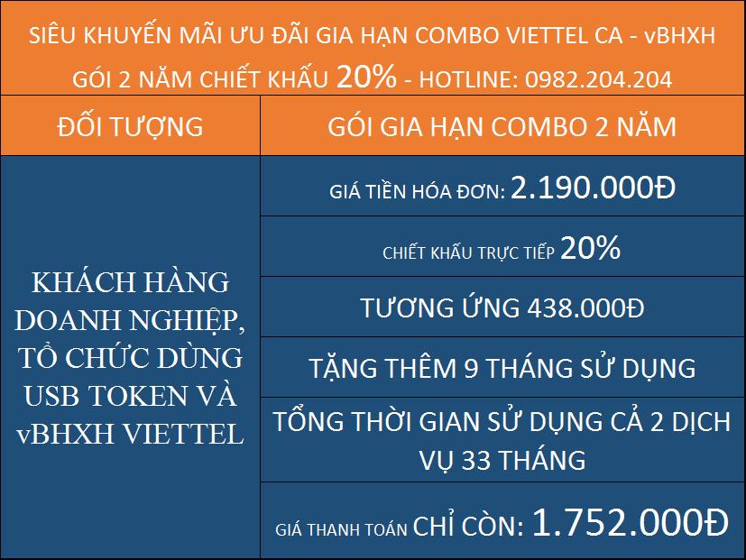 Gia hạn token Viettel giá rẻ gói combo 2 năm