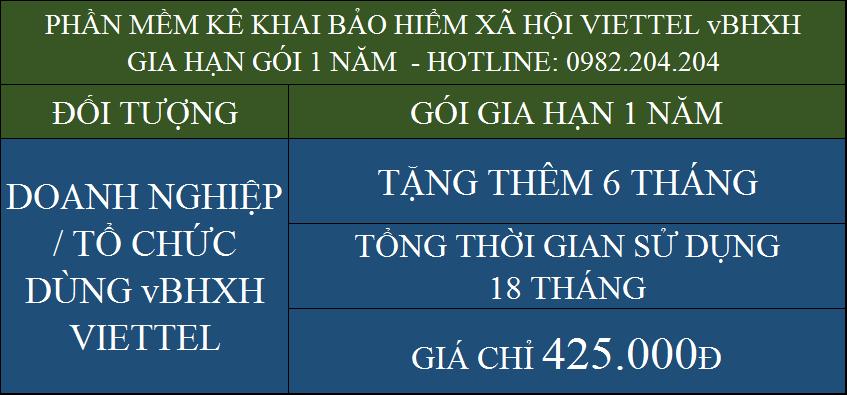 Gia hạn vBHXH Viettel gói 1 năm giá 425000Đ