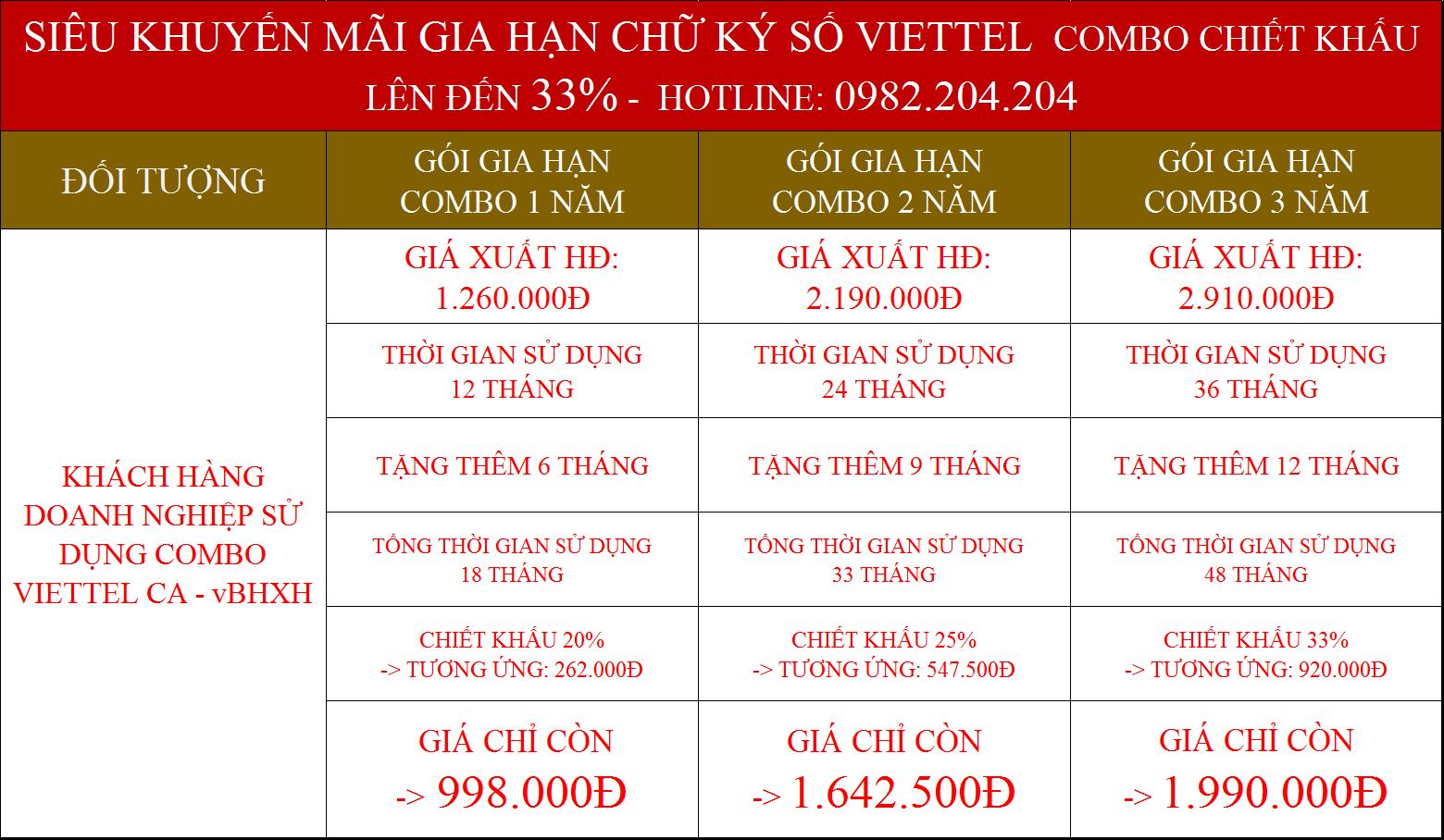 Khuyến mãi combo gia hạn chữ ký số viettel và vBHXH giá rẻ chính hãng