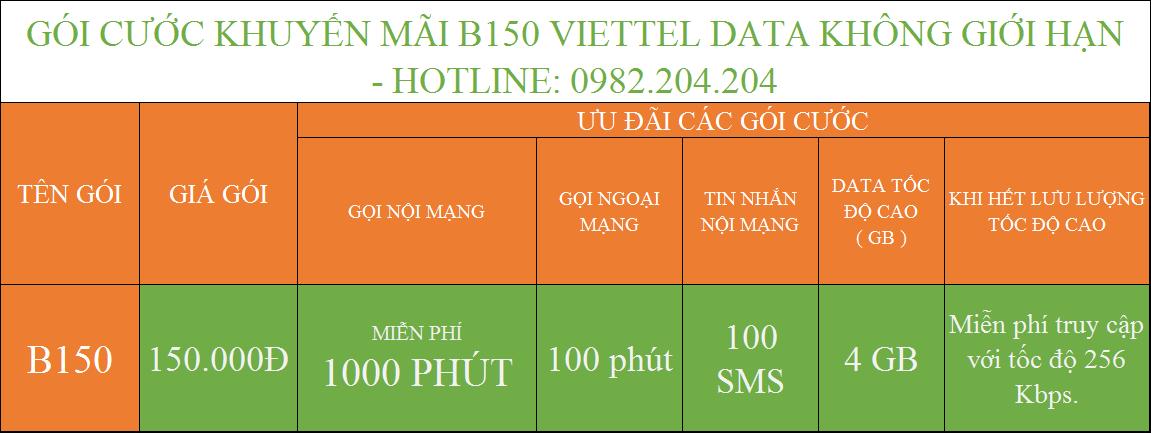 Khuyến mãi gói 4G Viettel không giới hạn B150