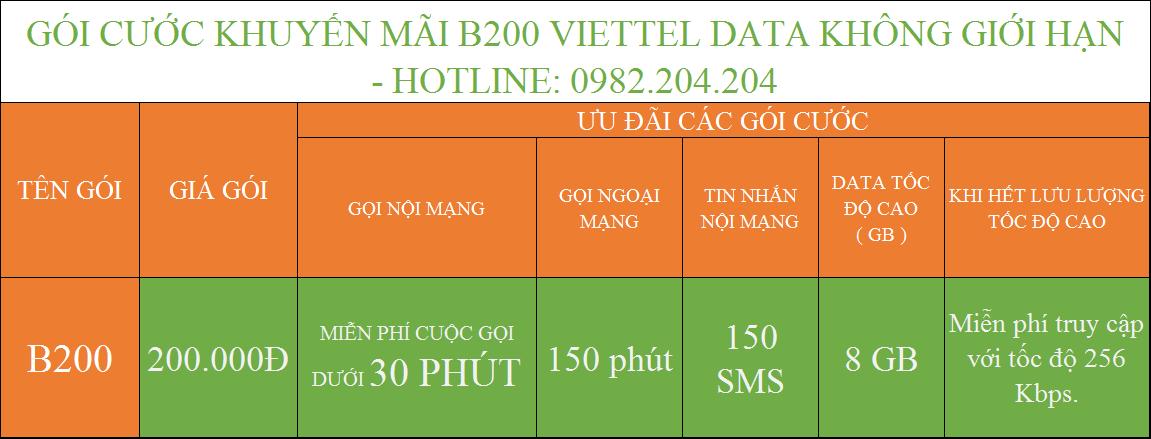 Khuyến mãi gói 4G Viettel không giới hạn B200