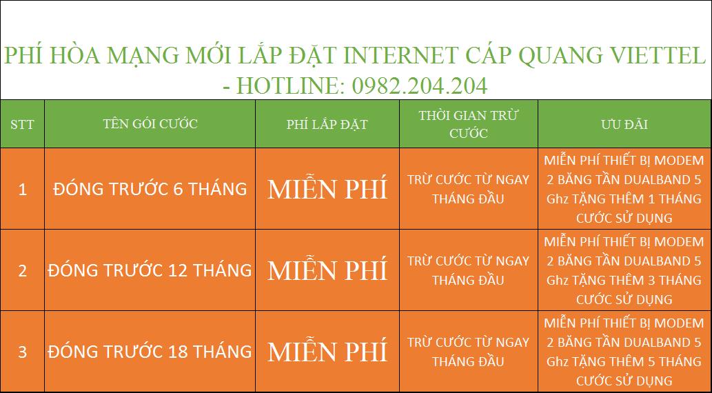 Phí Hòa Mạng Mới Lắp Đặt Internet Cáp Quang Wifi Viettel