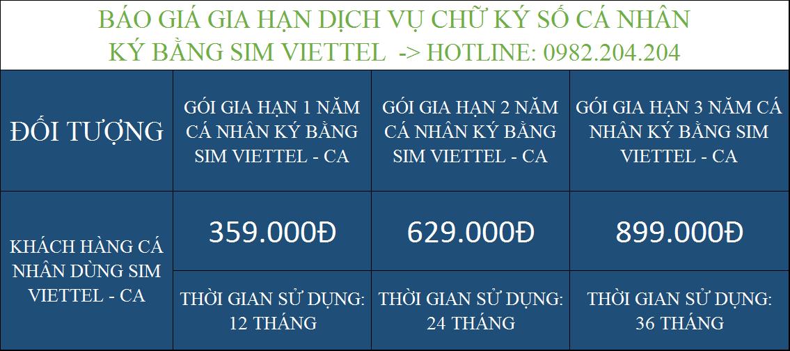 Siêu khuyến mãi bảng giá gia hạn chữ ký số Viettel giá rẻ cá nhân ký bằng Sim CA