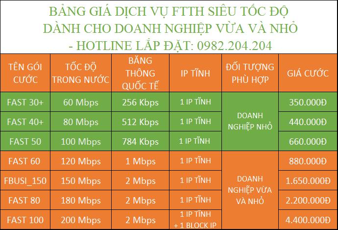 Tổng Đài Lắp Đặt Mạng Internet Cáp Quang Wifi Viettel Doanh Nghiệp Vừa Và Nhỏ.