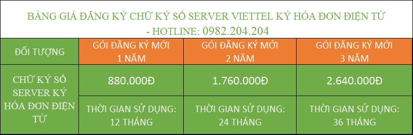 Tổng đài chữ ký số Viettel 0982204204 Báo Giá Đăng ký chữ ký số server Viettel ký hóa đơn điện tử