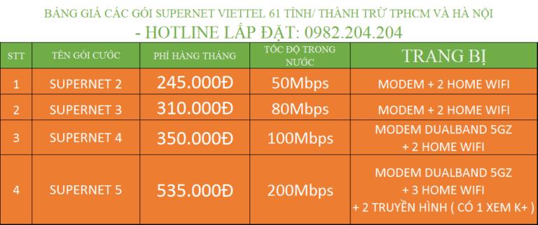 Tổng đài lắp mạng Viettel báo giá đăng ký supernet Viettel
