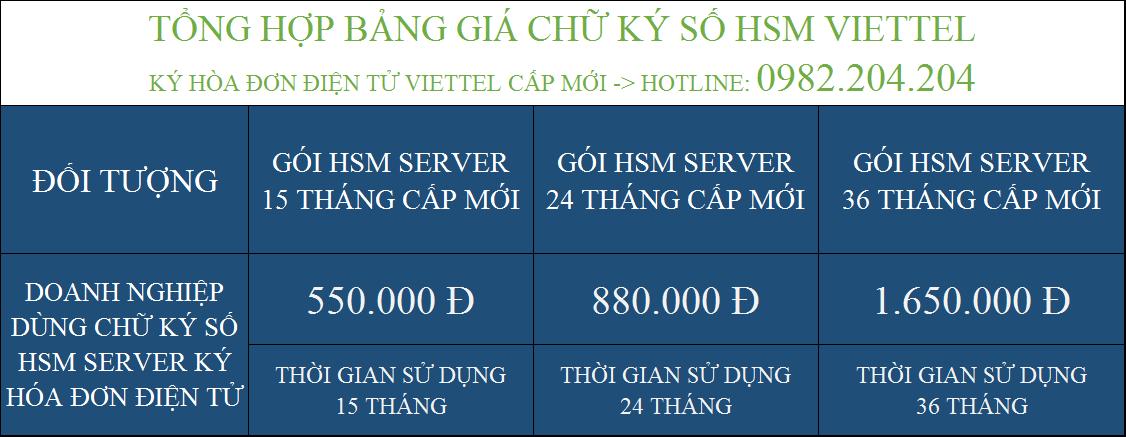 Tổng hợp bảng giá các gói chữ ký số HSM Viettel giá rẻ ký hóa đơn điện tử cấp mới