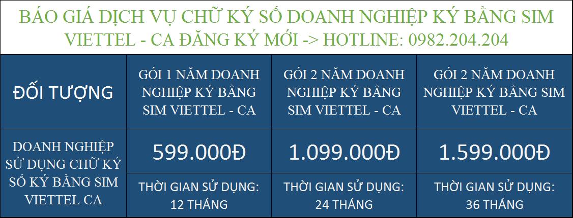 Tổng hợp bảng giá các gói dịch vụ chữ ký số Viettel giá rẻ công ty ký bằng Sim Viettel CA cấp mới