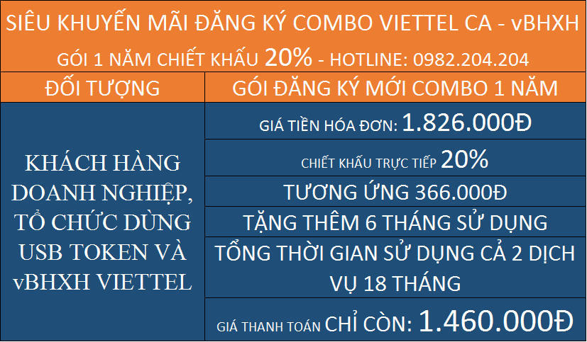 Bảng Báo Giá Chữ Ký Số 2021 Rẻ Nhất COMBO VBHXH MỚI GÓI 1 NĂM