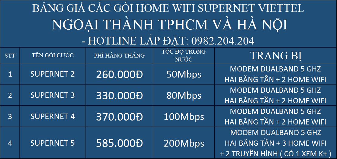 Bảng giá Supernet Viettel Ngoại Thành TPHCM
