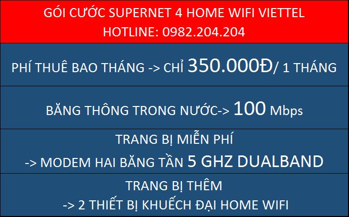 Chi tiết gói cước Supenet 4 Home Wifi