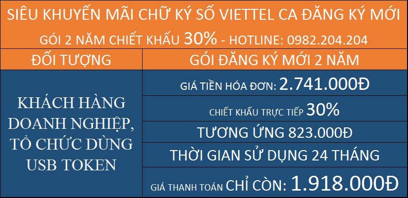 Chữ Ký Số Giá Rẻ TPHCM đăng ký mới gói 2 năm