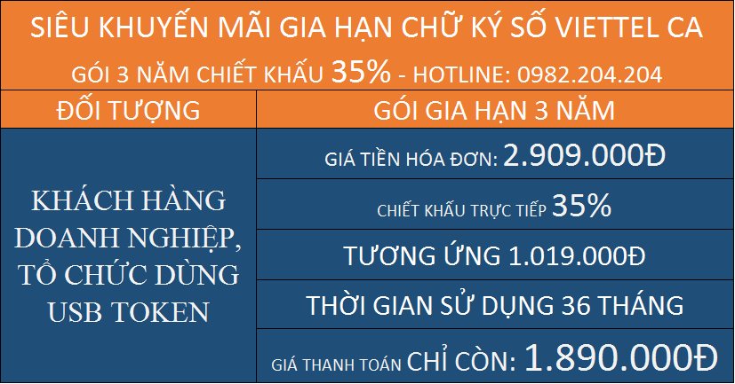 Gia hạn Chữ Ký Số Giá Rẻ Viettel TPHCM gói 3 năm