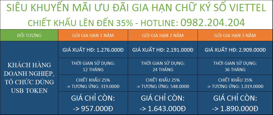 Tổng hợp bảng giá gia hạn chữ ký số Viettel giá rẻ HCM