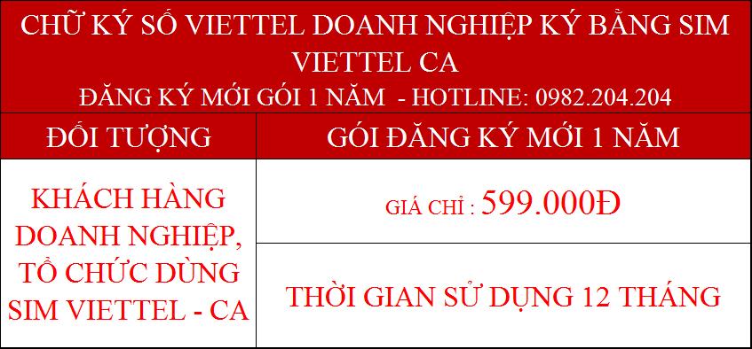 4.Chữ ký số giá rẻ cấp mới 1 năm công ty dùng Sim CA giá 599.000Đ