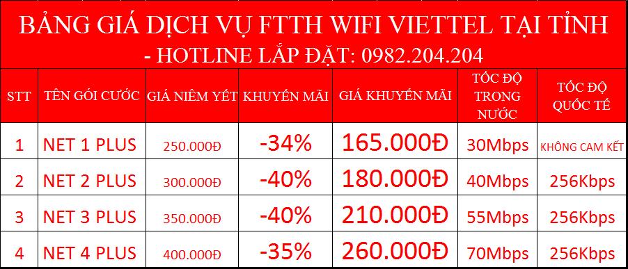 Bảng Giá Internet Cáp Quang Wifi Viettel 2021 Giá rẻ Nhất