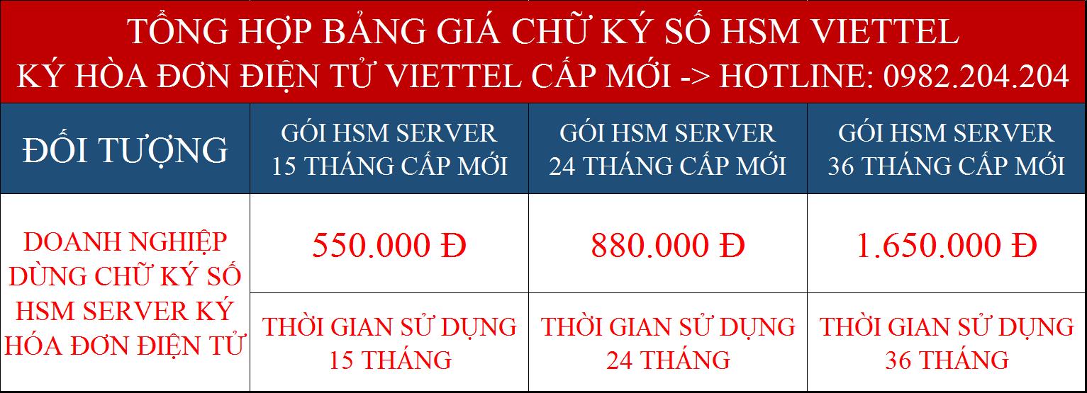 Bảng Giá các gói chữ ký số HSM Viettel ký hóa đơn điện tử