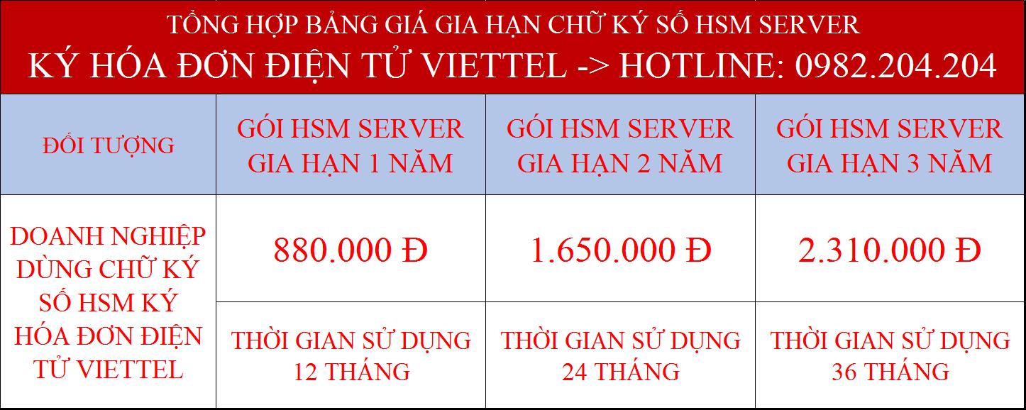 Bảng giá các gói gia hạn chữ ký số Server Viettel chỉ ký hóa đơn điện tử