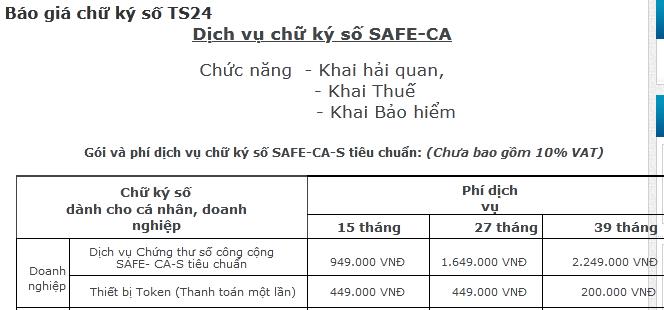 Bảng giá chữ ký số Safe CA