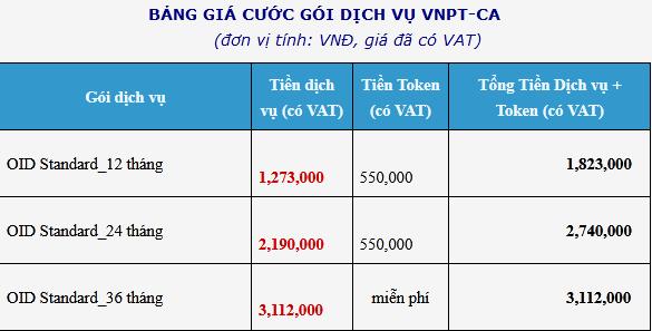 Bảng giá chữ ký số VNPT
