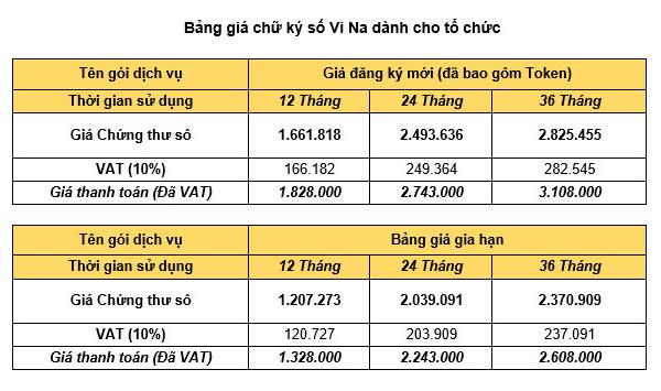 Bảng giá chữ ký số Vina - Ca