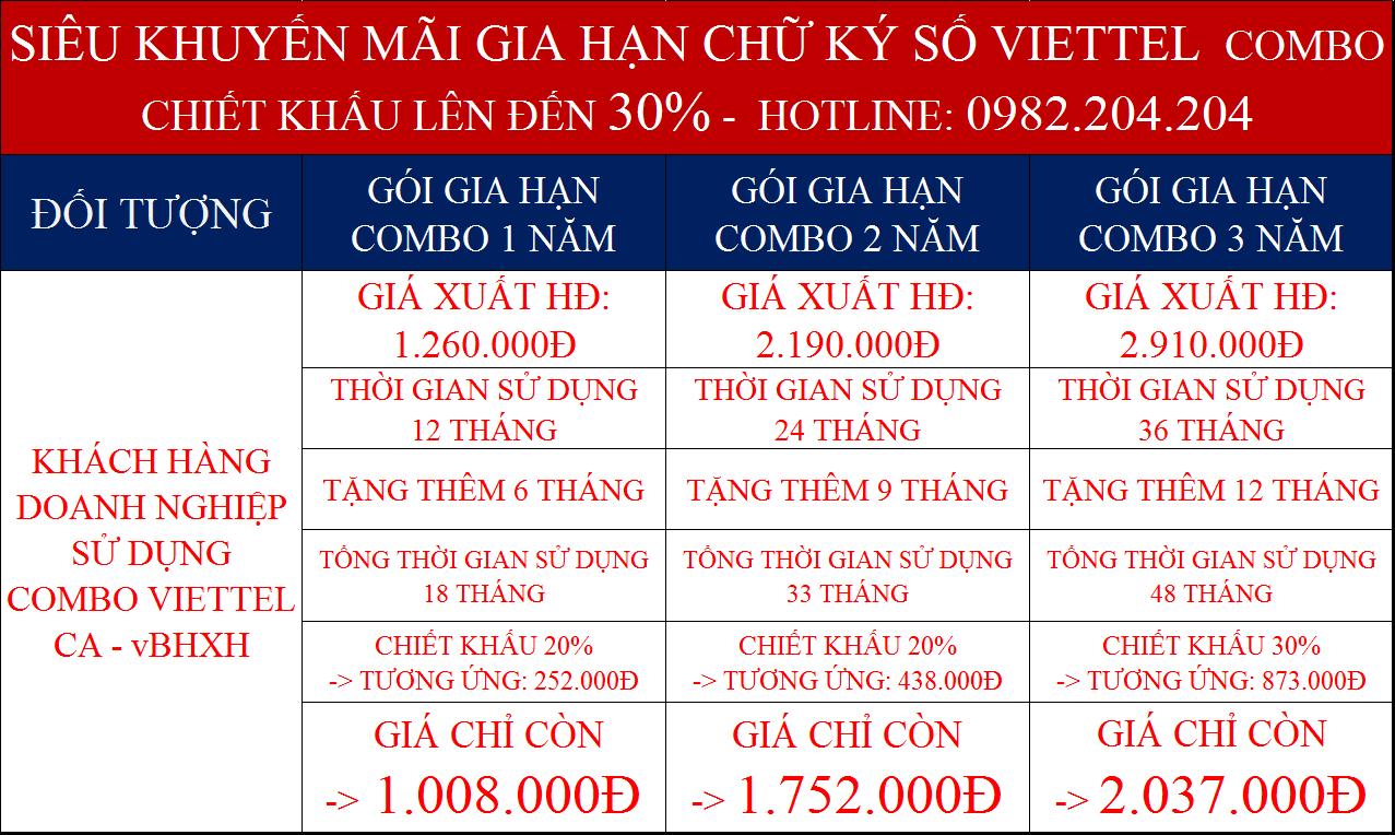 Bảng giá combo các gói gia hạn Viettel CA và vBHXH Viettel