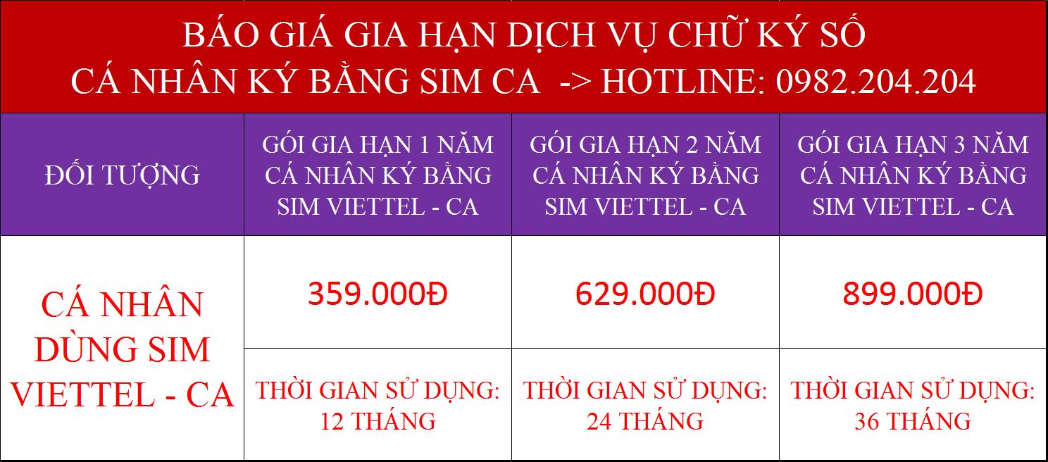 Bảng giá gia hạn chữ ký số Viettel cá nhân dùng Sim CA